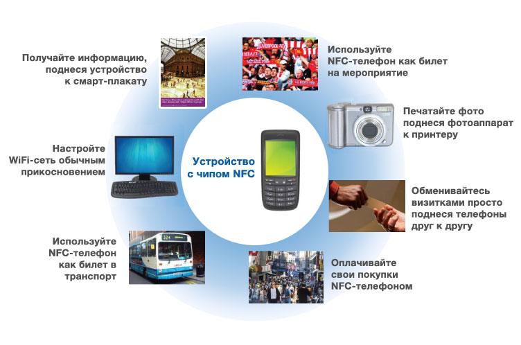 преимущества использования телефонов с меткой nfs