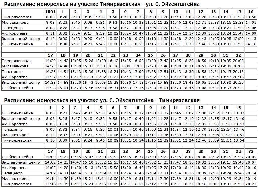 Таблица с расписанием монорельса на участке Тимирязевская-ВДНХ